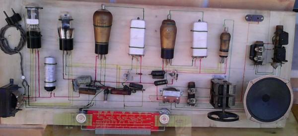 maqueta El receptor de radio: Cómo funciona