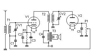 Esquema radio Superheterodino Reflex.