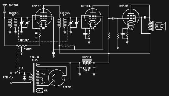 esquema radio amplificacion directa.
