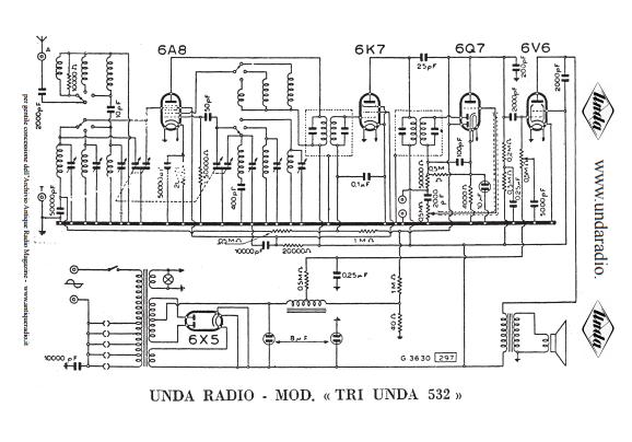 Esquema eléctrico Radio Unda 532