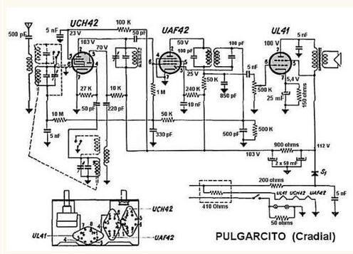 Esquema eléctrico Pulgarcito
