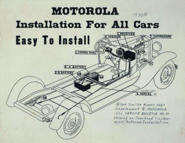 Instalación Auto radio